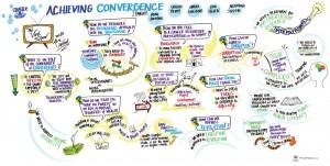 Achieving-Convergence---b