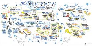 Big-Data---a